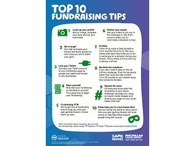 Thumbnail of Top 10 Fundraising Tips